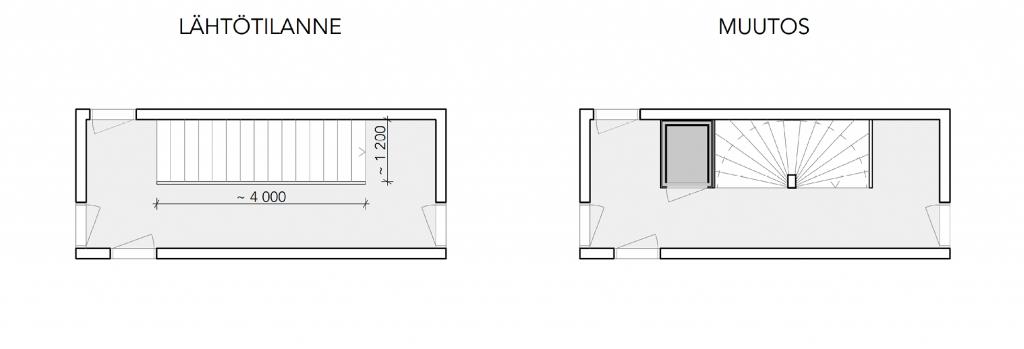 Pohjakuva, ratkaisu 1A - ennen ja jälkeen