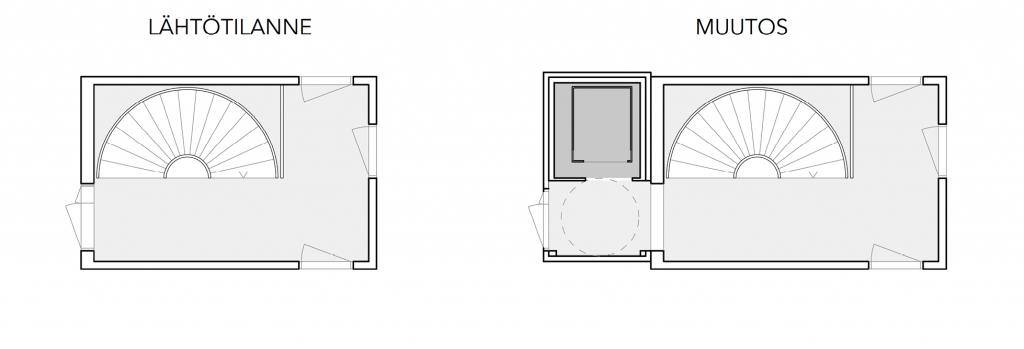 Pohjakuva, ratkaisu 3 - ennen ja jälkeen