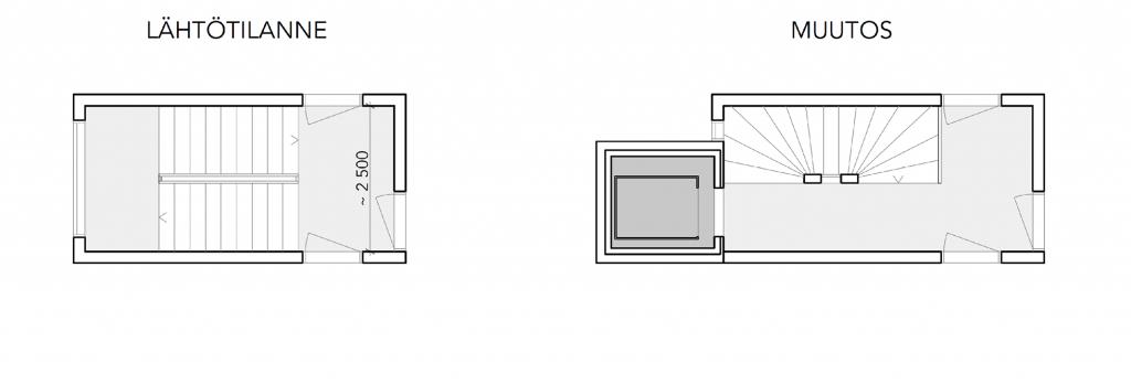 Pohjakuva, ratkaisu 6 - ennen ja jälkeen